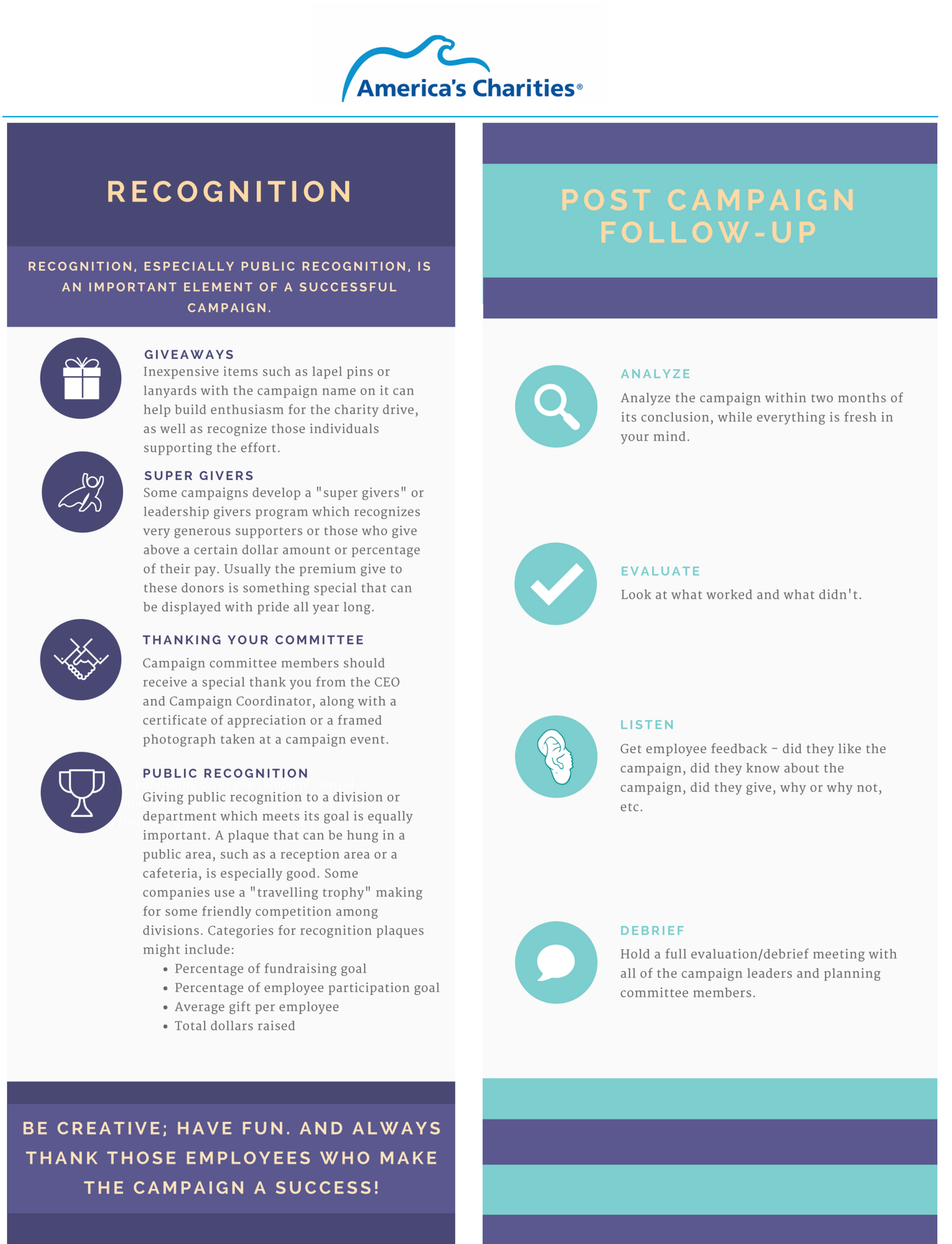 Employee Recognition and Post-Workplace Giving Campaign Follow Up