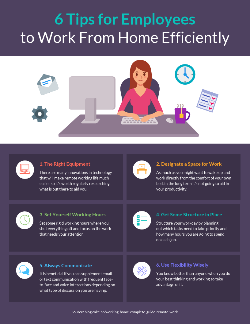 6 Tips for Employees to Work From Home Efficiently