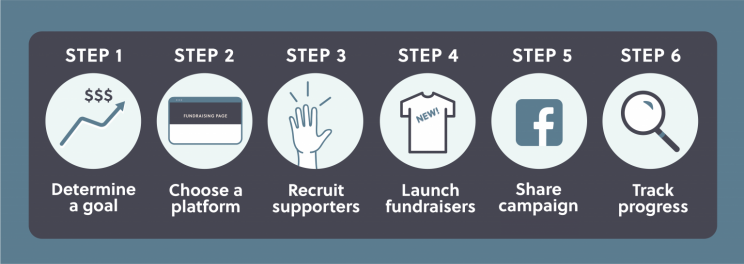America's Charities_7 Workplace-Friendly Fundraising Ideas_T-shirts