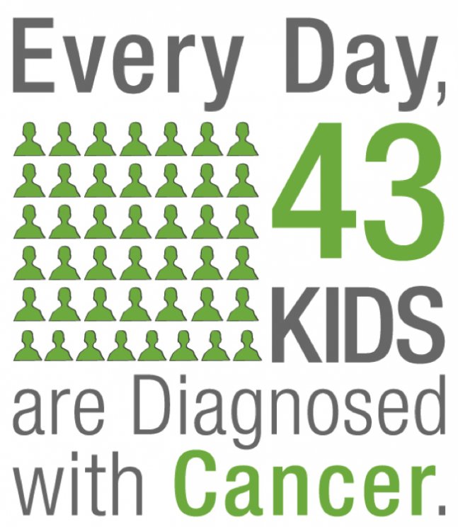 CureSearch 43 kids diagnosed with cancer