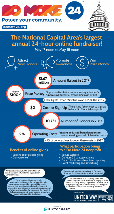 Do More 24 Nonprofit Infographic