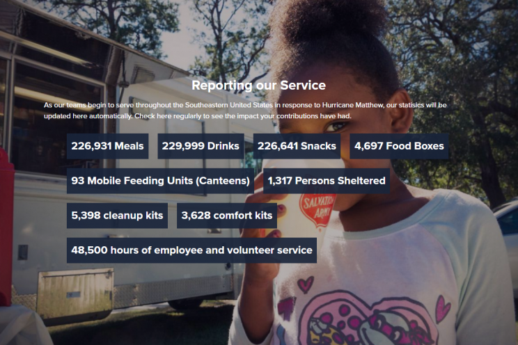 Hurricane Matthew - Salvation Army Durham response statistics