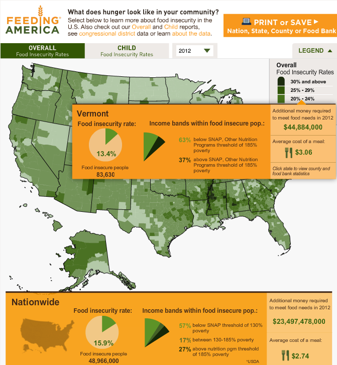 Map The Meal Gap America S Charities