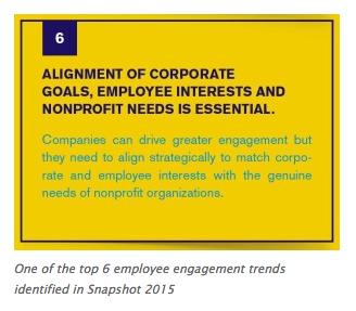 Snapshot 2015 Report