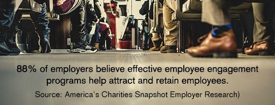 Snapshot Employer Research - volunteering and employee engagement statistics and ROI