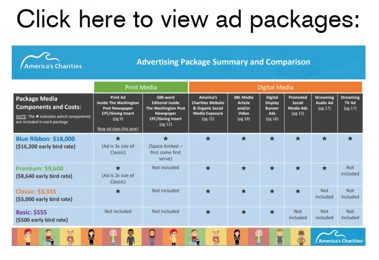 2021 America's Charities Member Advertising Campaign Packages