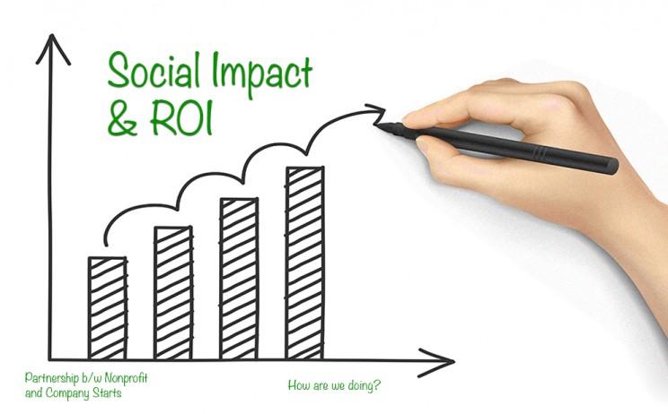 Social Impact and ROI