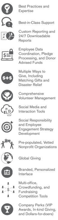 America's Charities workplace giving and employee engagement solutions