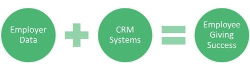 The Importance of Including Employer Names in your Nonprofit's CRM System - Double the Donation