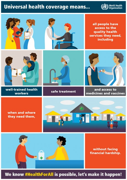 World Health Day 2019 - Universal health coverage