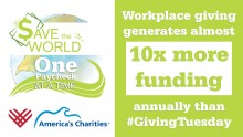 Workplace Giving Generates Almost Ten Times More Funding Annually than #GivingTuesday