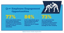 Employee Engagement Opportunities Snapshot Infographic